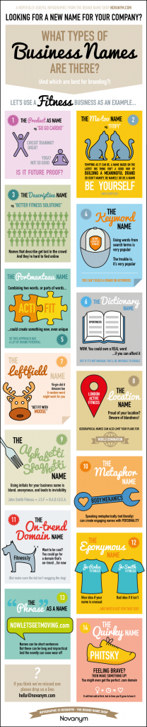 What Is a Good Name for Your Business? [Infographic]