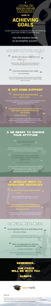 How to Use the Force to Achieve Your Goals [Infographic]